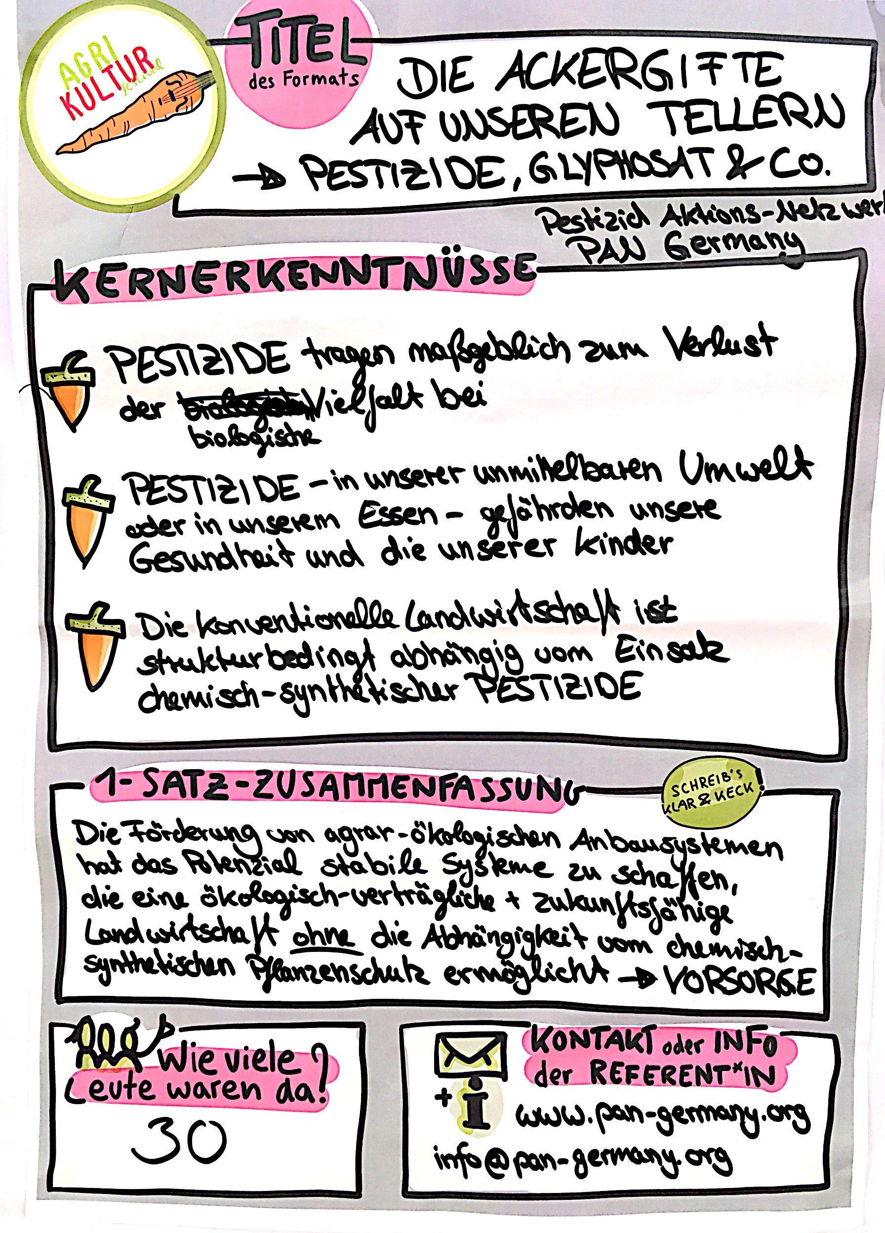 AgriKultur Graphic Recording_Ackergifte