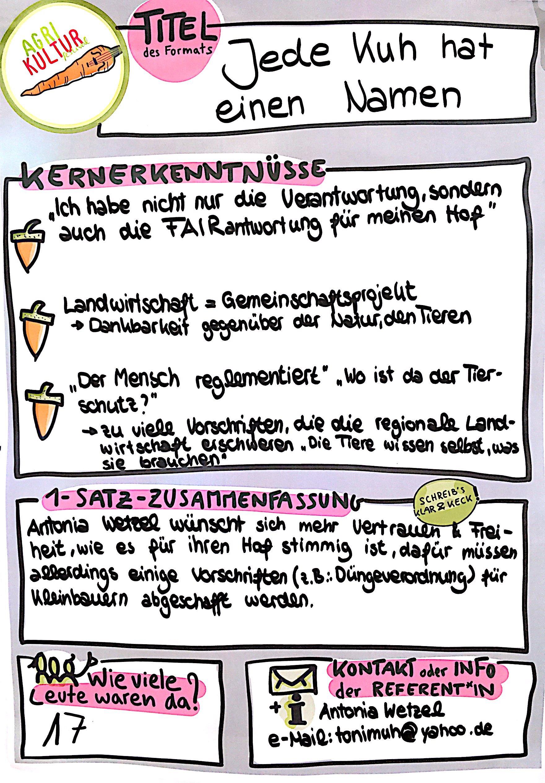 AgriKultur Graphic Recording_Jede Kuh Hat Einen Namen