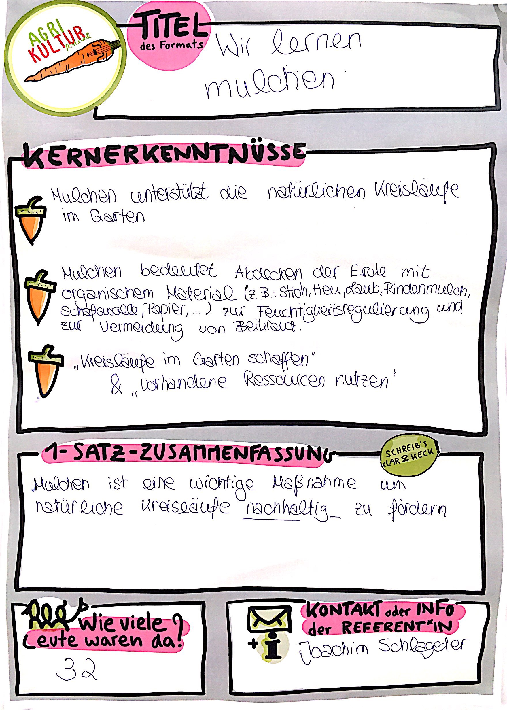 AgriKultur Graphic Recording_Mulchen