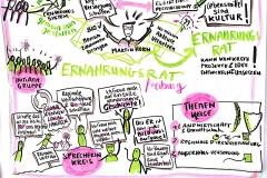 AgriKultur-Graphic-Recording_Ernährungsrat_Freiburg