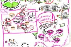 AgriKultur-Graphic-Recording_Ernährungsrat_stellt_sich_vor
