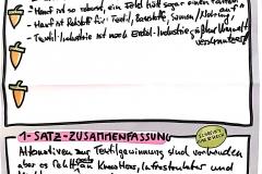 AgriKultur Graphic Recording_Hemd_Eigener_Garten