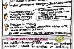 AgriKultur Graphic Recording_Nyeleni Ernährungssouveraenitaet