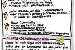 AgriKultur Graphic Recording_Wasser_Menschenrecht