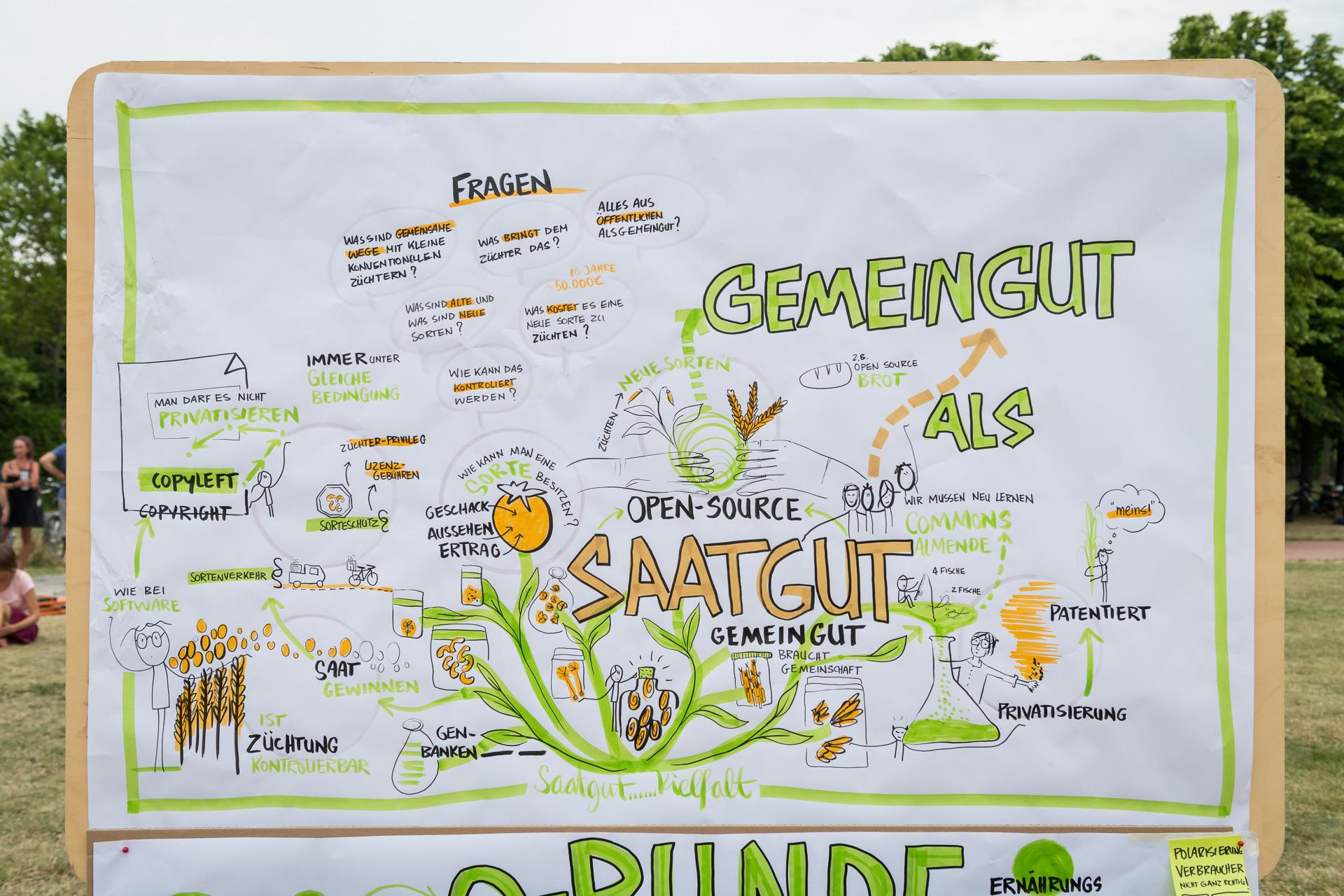 Agrikultur2019Sa©Doradzillo_9852web